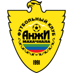Anzhi logo