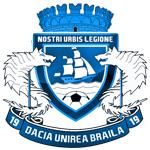 ACS Dacia Unirea Brăila logo