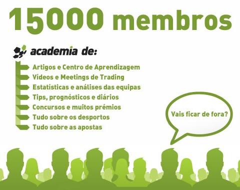 Já somos mais de 15000 membros!