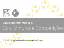 Studying goal moments: Minutes and Competitions